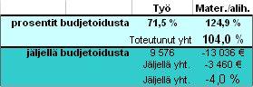 budjetti_071012.jpg